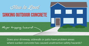 Repair Sunked Concrete with PolyLevel® in Greater Portland